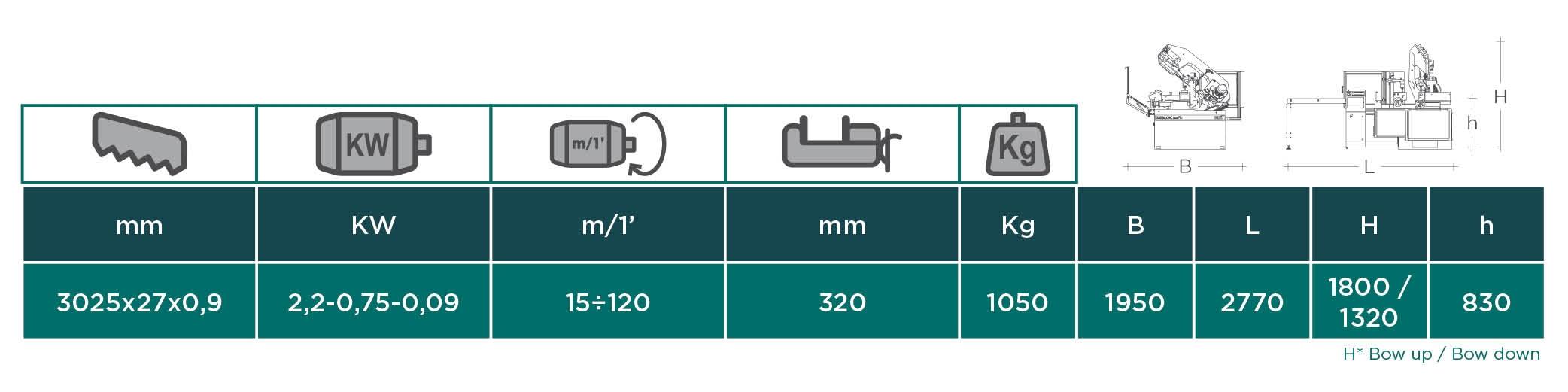 Carif bandsaegen automatische mit vollhydraulischen systemen 320 BA CNC TOUCH