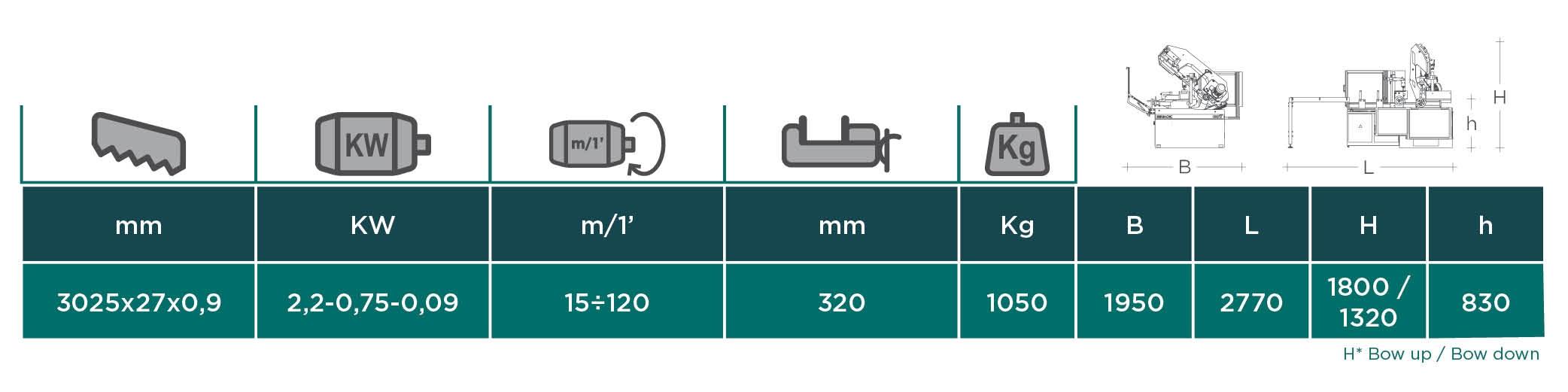 Carif bandsaegen automatische mit vollhydraulischen systemen 320 BA CNC