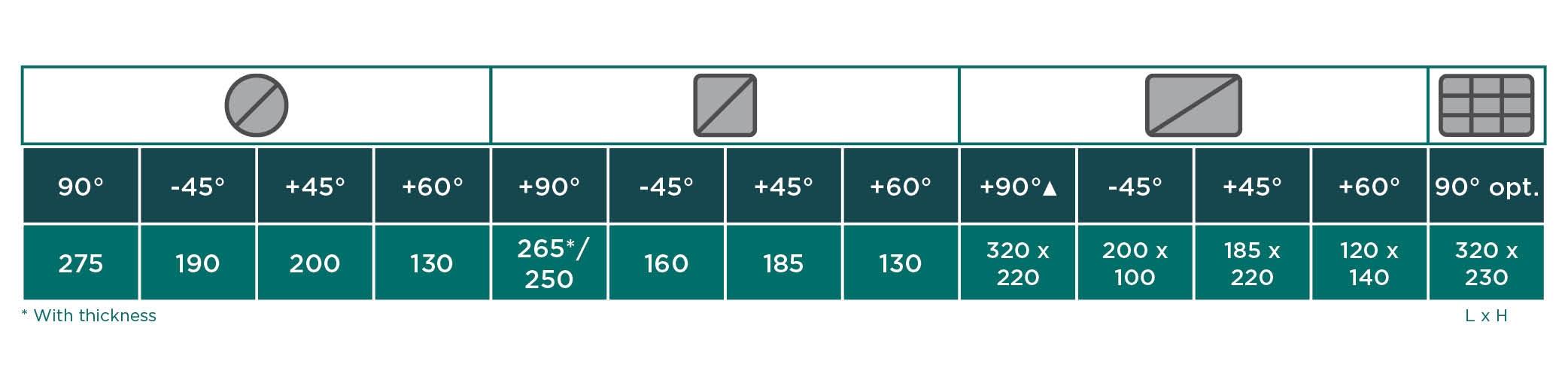 Carif bandsaegen halb automatische mit vollhydraulischen systemen 320 BSA VAR-E