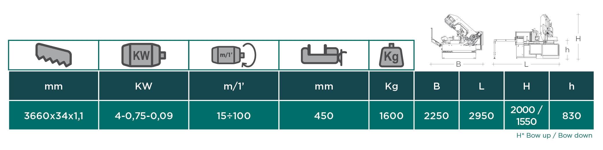 Carif bandsaegen automatische mit vollhydraulischen systemen 450 BA CNC TOUCH