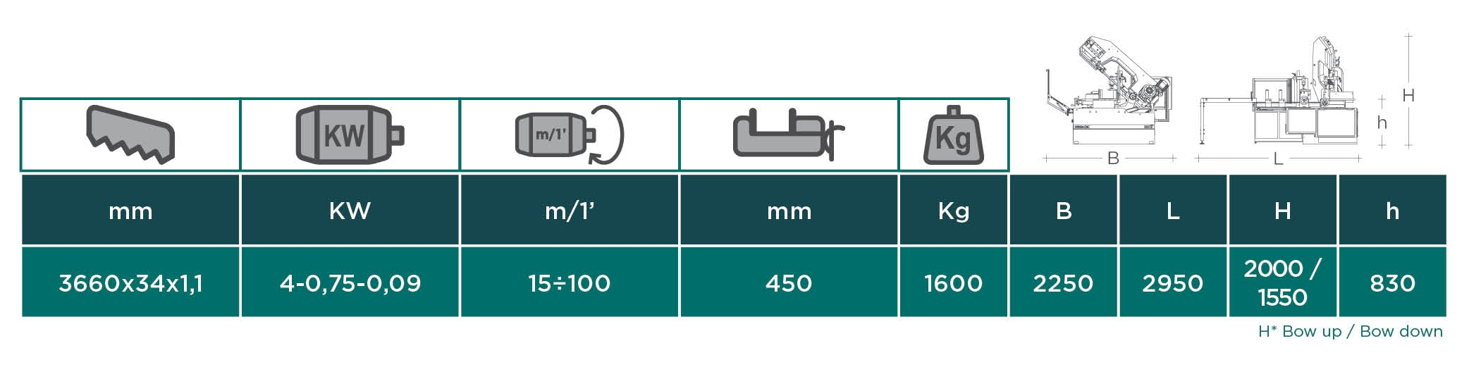 Carif bandsaegen automatische mit vollhydraulischen systemen 450 BA CNC