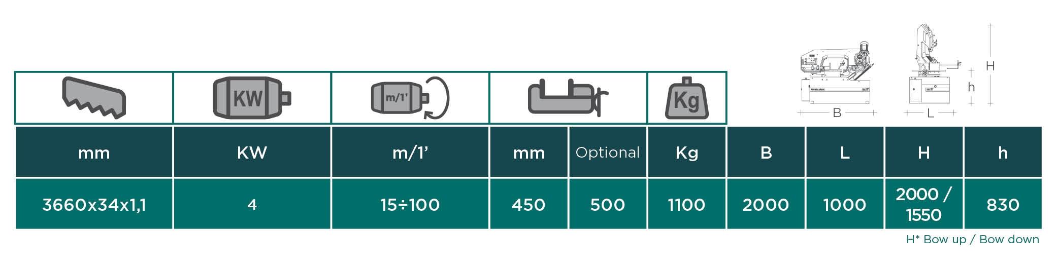 Carif bandsaegen halb automatische mit vollhydraulischen systemen 450 BSA VAR-E